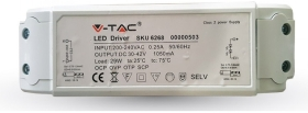 Dimmable Driver For 29W High Lumen LED Panels