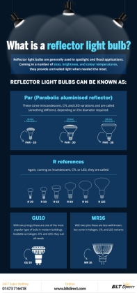 What Is A Reflector Light Bulb?
