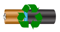 Battery With Recycle Sign Overlay