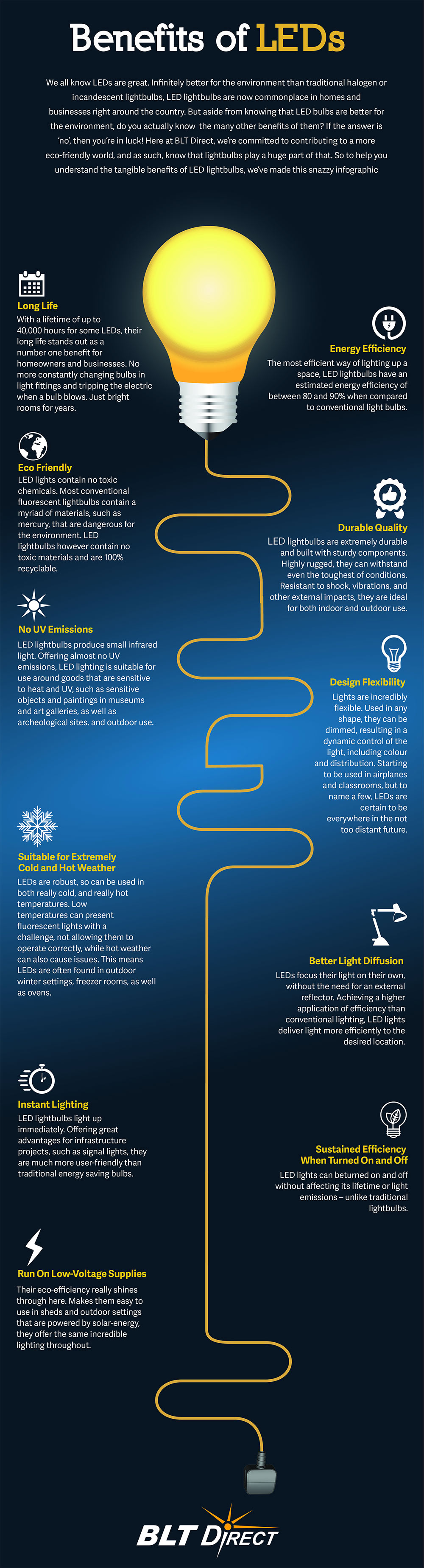 Benefits-of-LEDs-Infographic-Small.jpg